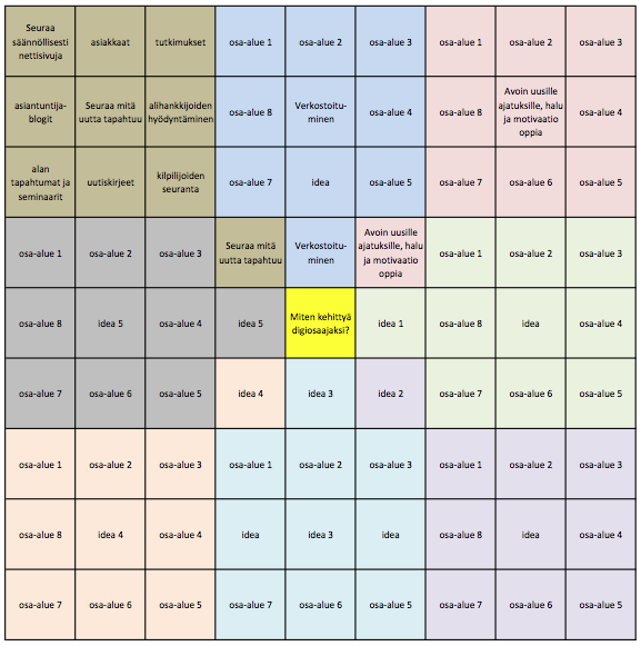 8x8 kaavio