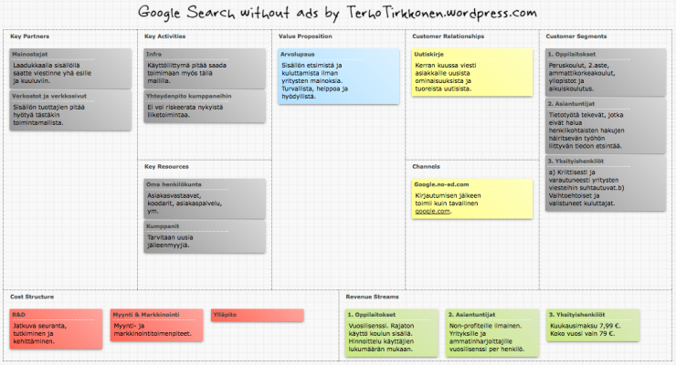 Google Search w/o Ads by Terho Tirkkonen