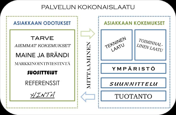 Kokonaislaatu_TerhoTirkkonen